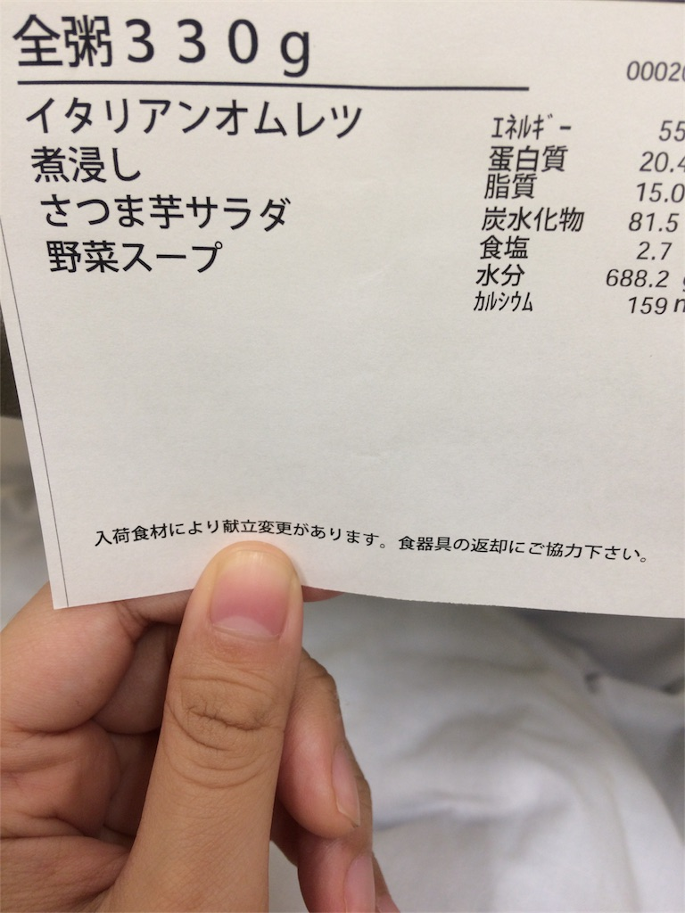 f:id:azukimacho:20170214145314j:image