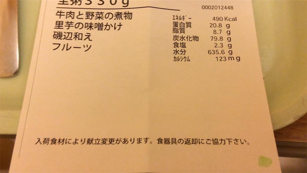 f:id:azukimacho:20170214151513j:image