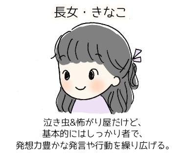 あずき家の長女のプロフィール画像