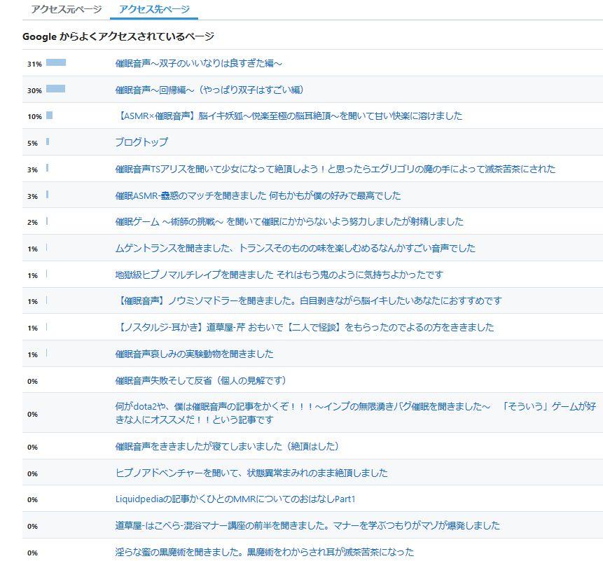 f:id:azukizuke:20191231211347j:plain