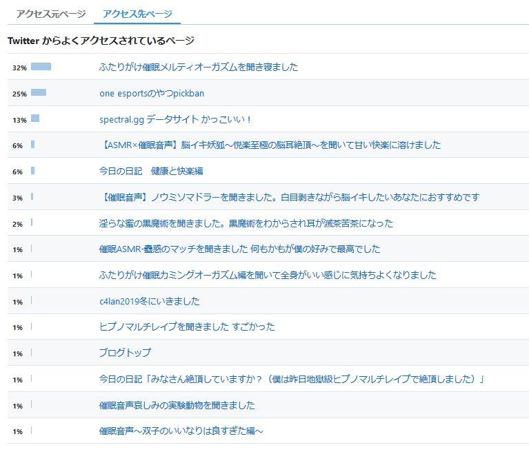 f:id:azukizuke:20191231211448j:plain