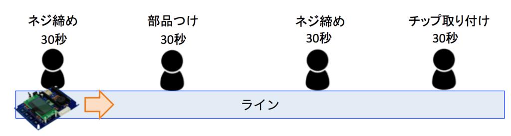 f:id:azuma-excited:20160207201230p:plain