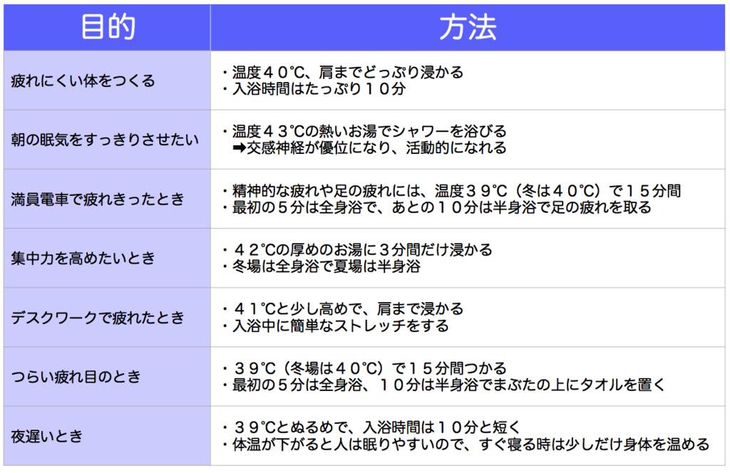 f:id:azuma-excited:20161230184244p:plain