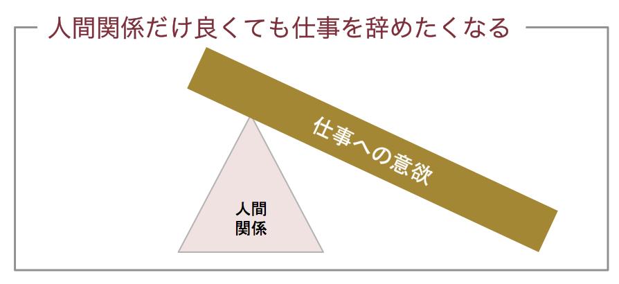 f:id:azuma-excited:20190113114611p:plain