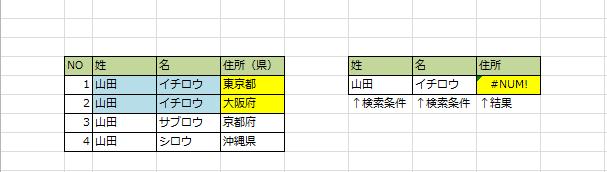 f:id:azumami:20151130110154p:plain