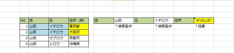 f:id:azumami:20151130110633p:plain