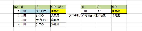 f:id:azumami:20151130110856p:plain