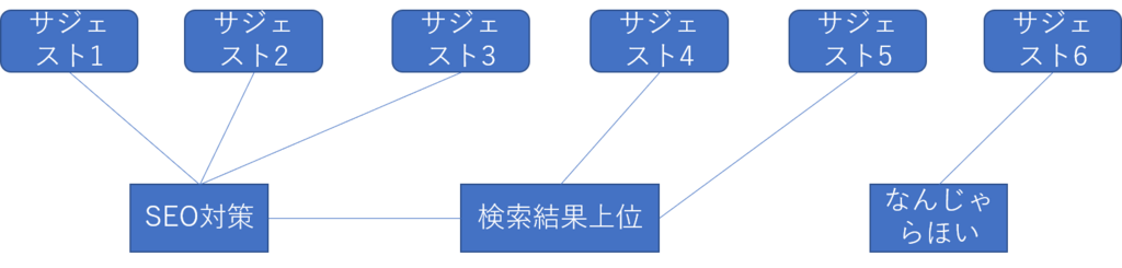 f:id:azumami:20171220165246p:plain