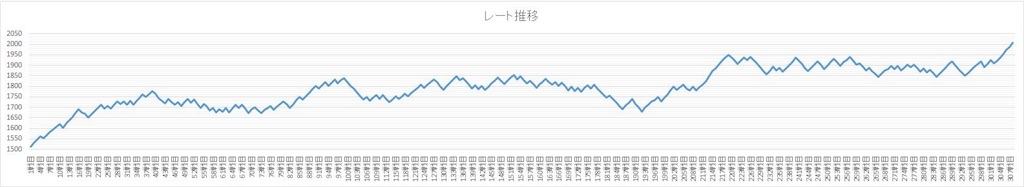 f:id:azure_pokemon:20180903131500j:image