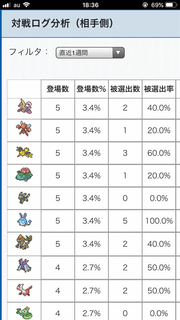 f:id:azure_pokemon:20190904183946p:image