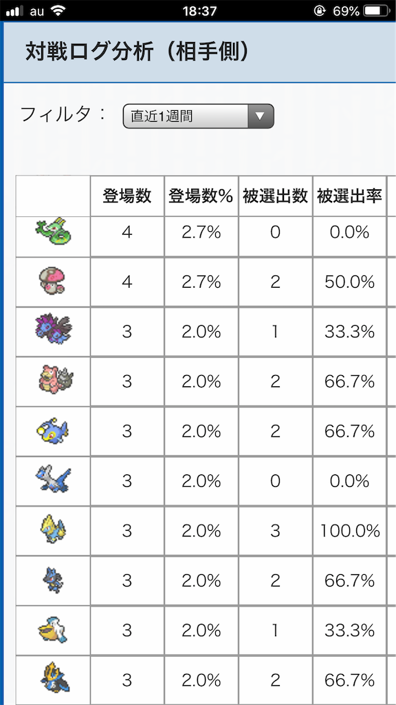 f:id:azure_pokemon:20190904183950p:image