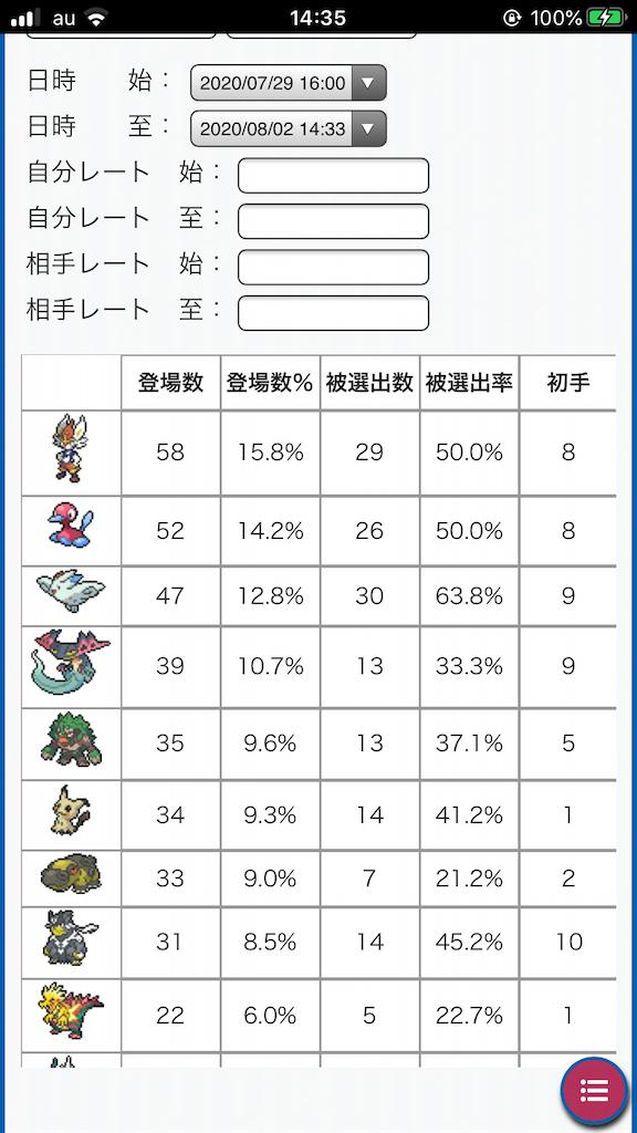 f:id:azure_pokemon:20200802144307p:image