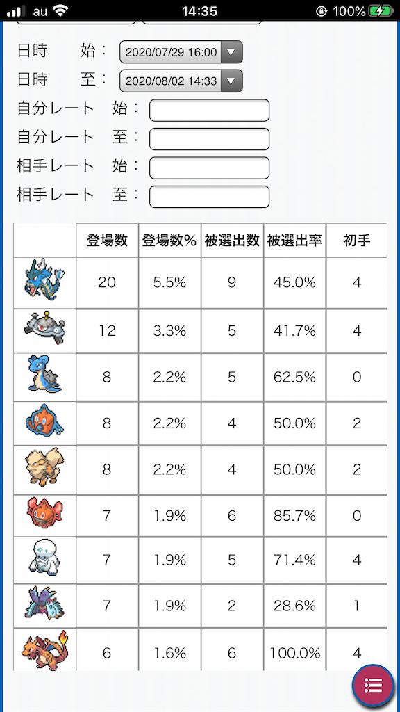 f:id:azure_pokemon:20200802144319p:image