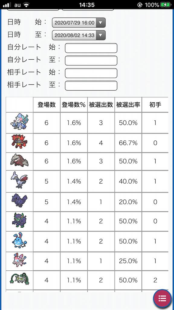 f:id:azure_pokemon:20200802144330p:image