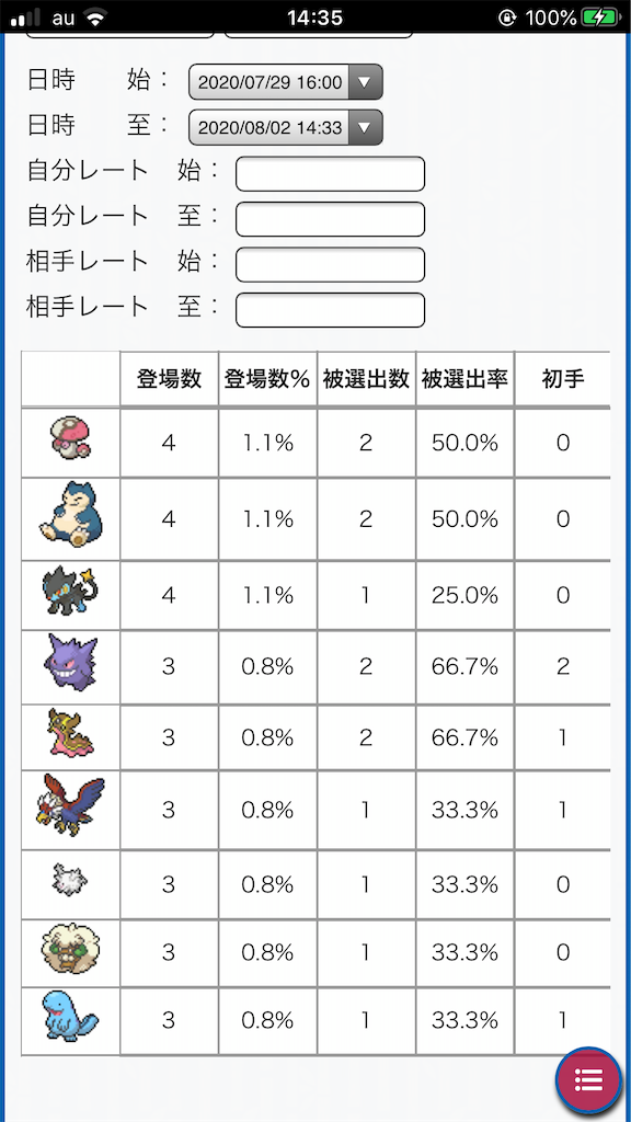 f:id:azure_pokemon:20200802144342p:image