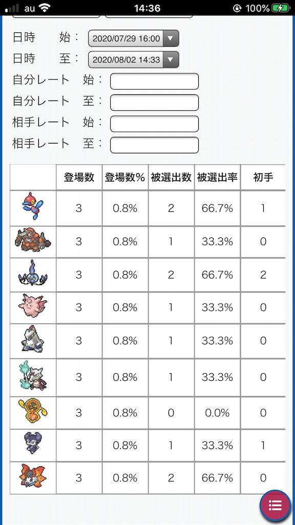 f:id:azure_pokemon:20200802144353p:image