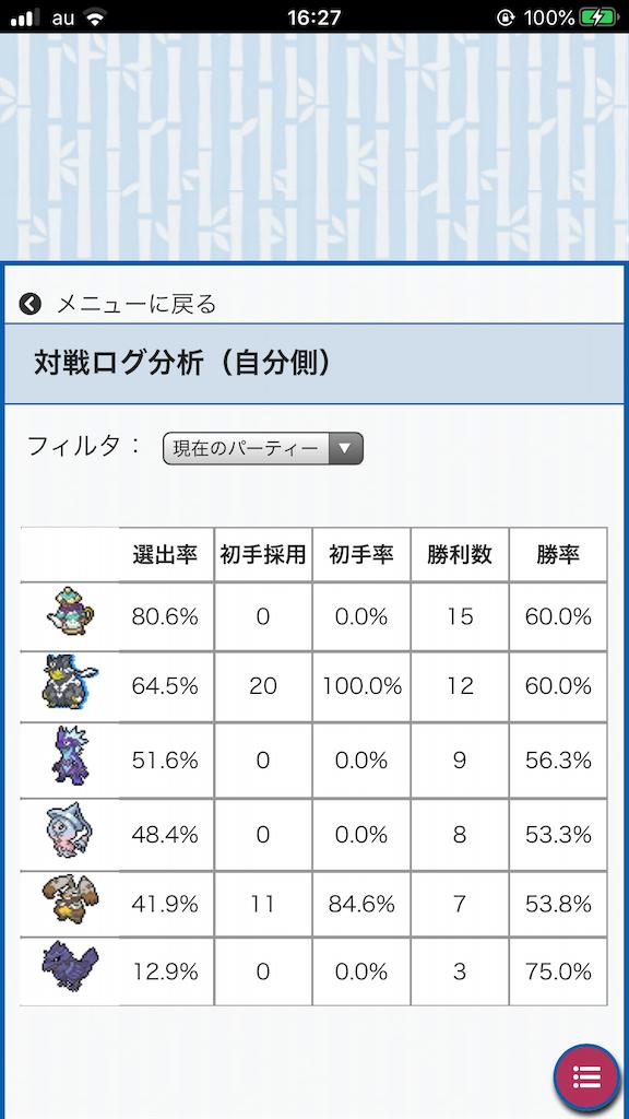 f:id:azure_pokemon:20201018163011p:image