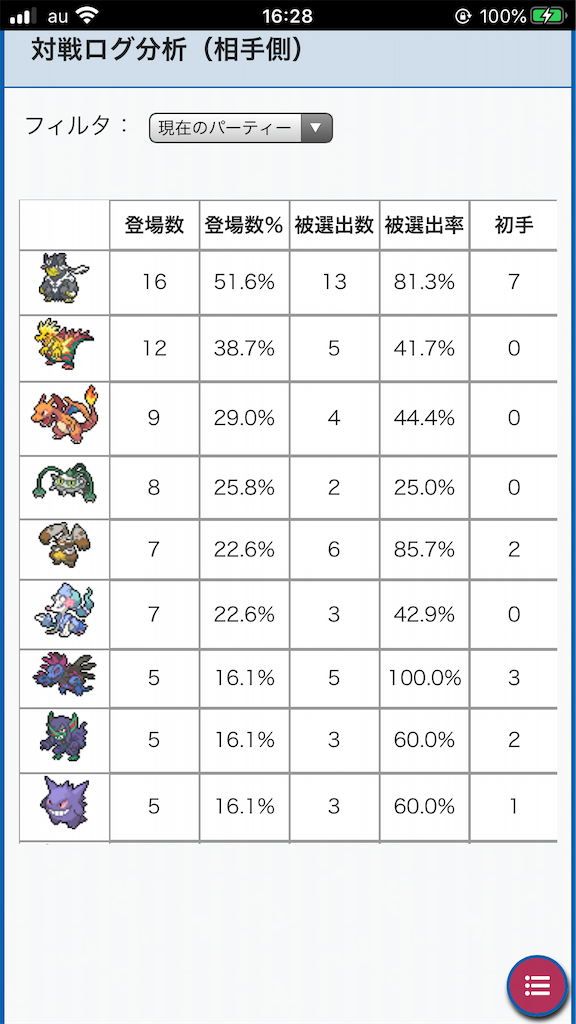 f:id:azure_pokemon:20201018163119p:image