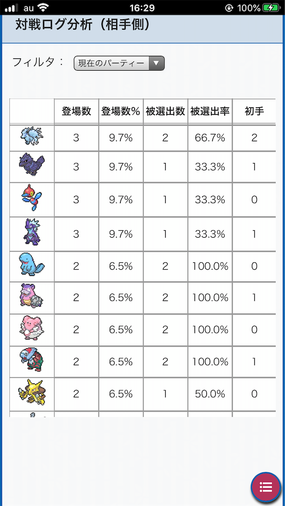 f:id:azure_pokemon:20201018163142p:image