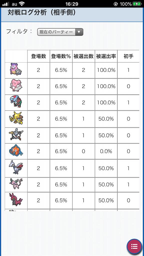f:id:azure_pokemon:20201018163233p:image