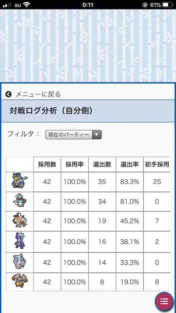 f:id:azure_pokemon:20201022002044p:image