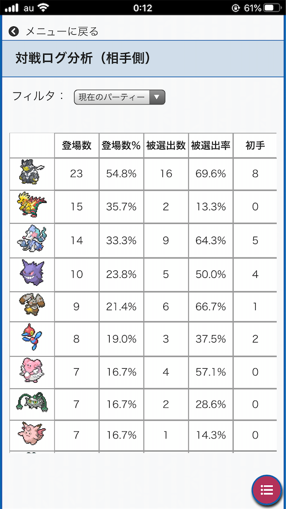 f:id:azure_pokemon:20201022002111p:image