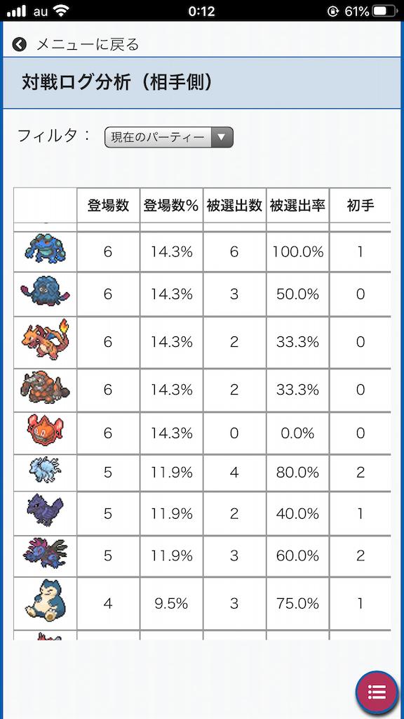 f:id:azure_pokemon:20201022002116p:image