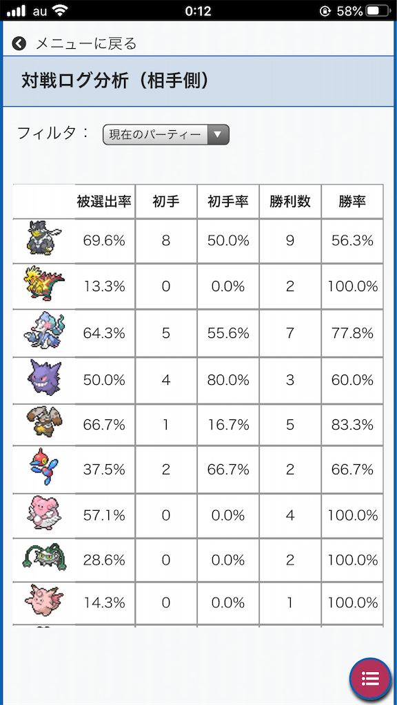 f:id:azure_pokemon:20201022002130p:image