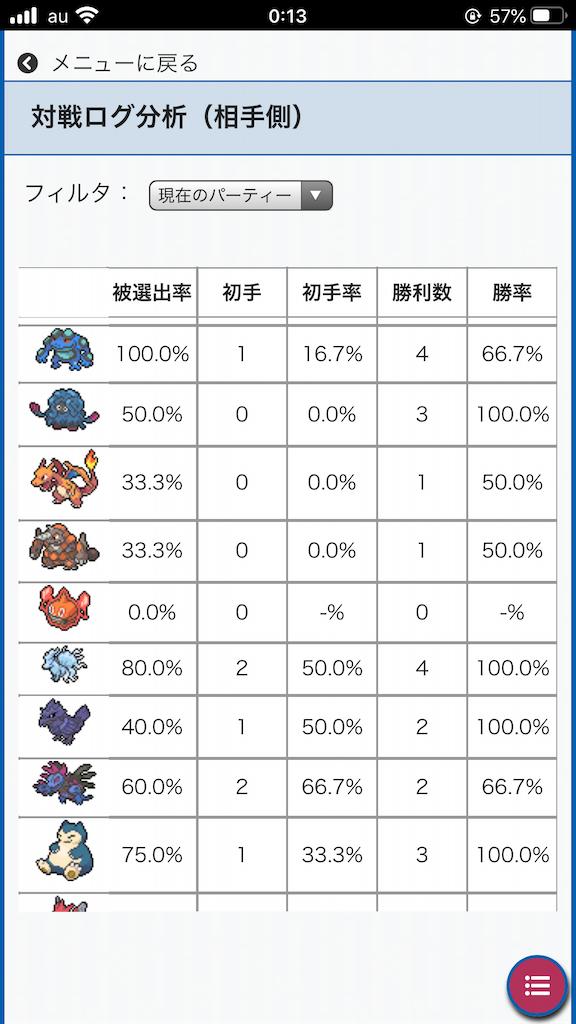 f:id:azure_pokemon:20201022002147p:image