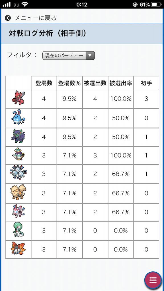 f:id:azure_pokemon:20201022002151p:image