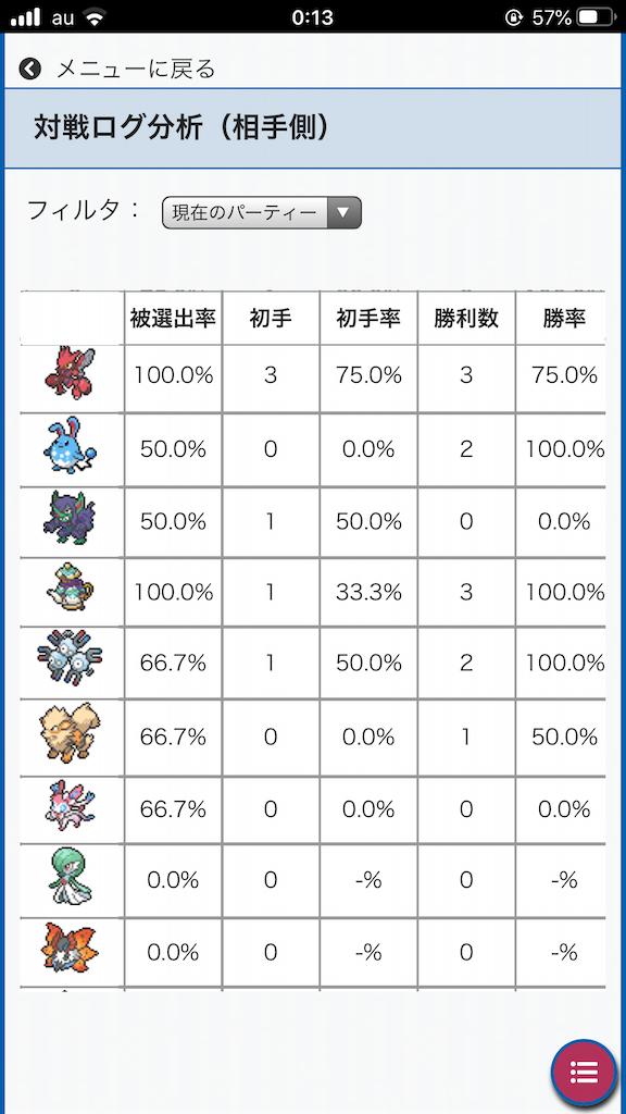 f:id:azure_pokemon:20201022002156p:image