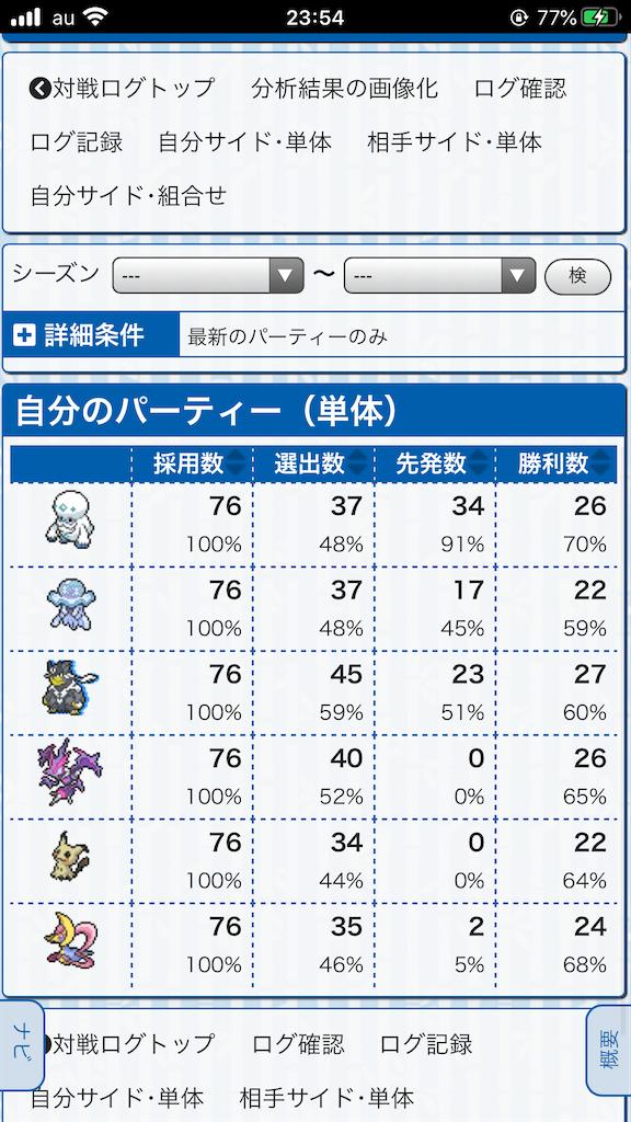 f:id:azure_pokemon:20210201000539p:image