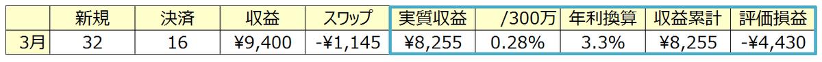 f:id:azusa19:20190501130445p:plain