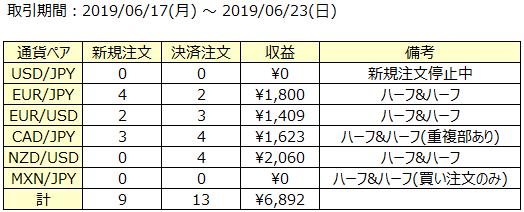 f:id:azusa19:20190622075842p:plain