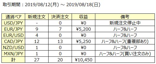 f:id:azusa19:20190824180151p:plain