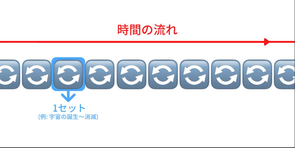 f:id:azusa_chan:20201228224129p:image