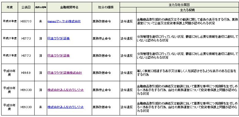 f:id:b-87gimeronpan:20181126230454p:plain