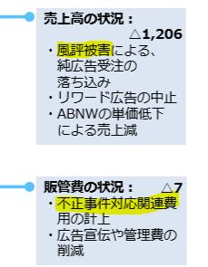f:id:b-87gimeronpan:20190105194347p:plain