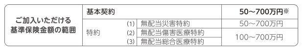f:id:b-87gimeronpan:20190329011520p:plain