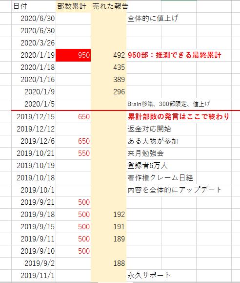 f:id:b-87gimeronpan:20200726014119p:plain