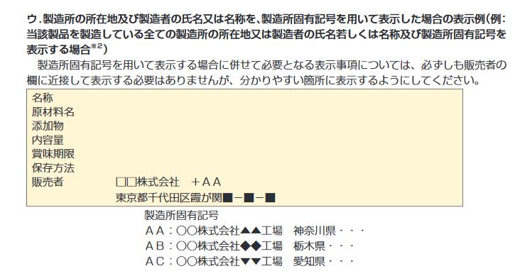 f:id:b-87gimeronpan:20201122165445p:plain
