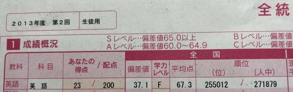 f:id:b-b-ryosuke0729:20181031222039j:plain