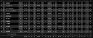 f:id:b-cor:20200406115129p:plain