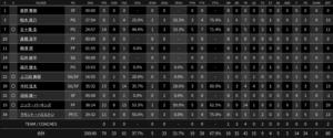 f:id:b-cor:20200406115253p:plain