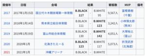 f:id:b-cor:20200406115301p:plain