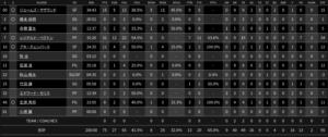 f:id:b-cor:20200406115658p:plain