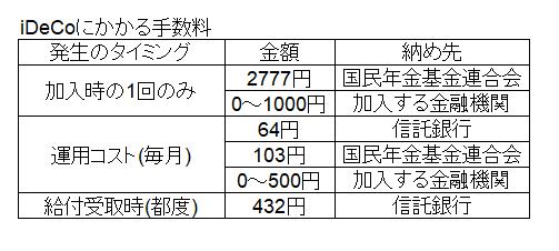 f:id:b-sann:20190324093502p:plain