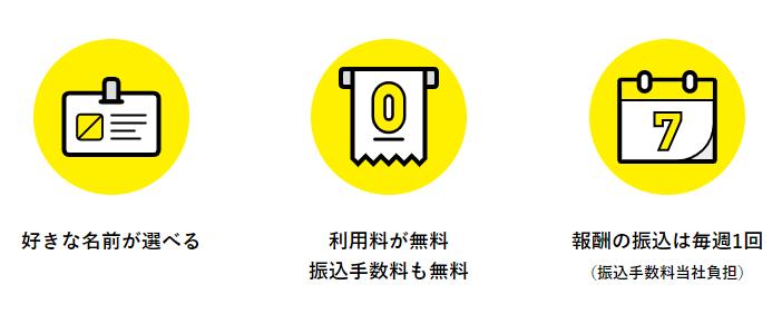 f:id:b-sann:20190406233336p:plain