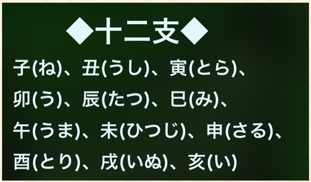 f:id:b-totochan:20210418101943p:plain