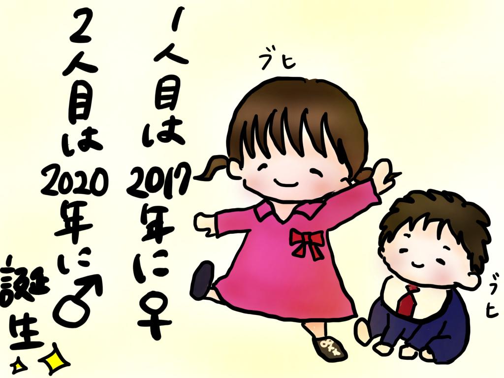 f:id:b-totochan:20210530161042p:plain